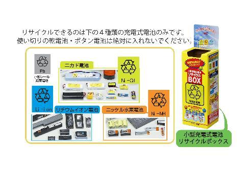 リチウム イオン 電池 廃棄