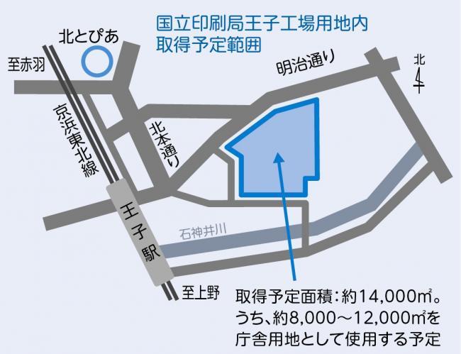北区再開発計画】 北区新庁舎/基...